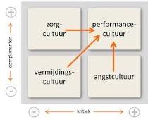 Spreker Leiderschap - Verschillende culturen - Michael Kortekaas