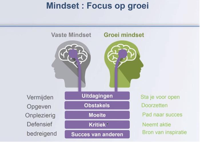 spreker teambuilding mindset