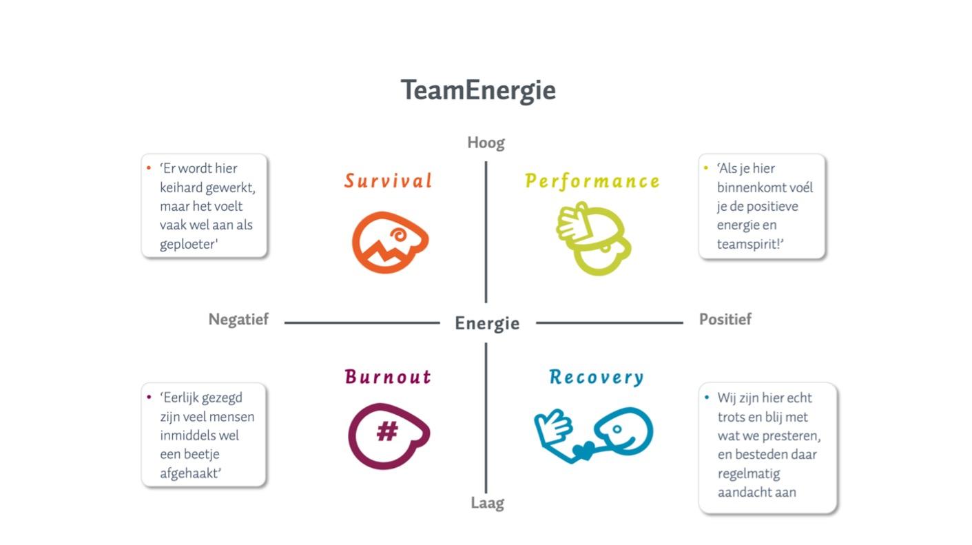 Spreker teambuilding
